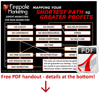 mapping your shortest path to greater profits