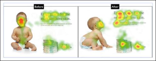 Baby Diaper Heat Map