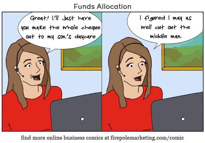FundsAllocation