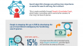 8 Powerful Content Marketing Trends [INFOGRAPHIC]