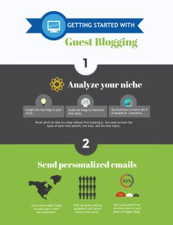 Guest blogging guide