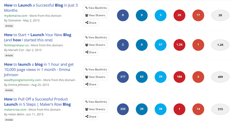 buzzsumo launch a blog