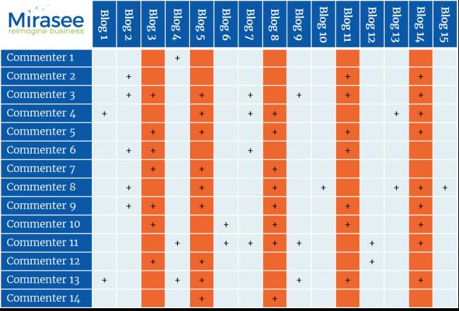 FK_Chart (W)