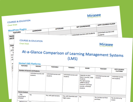 At-a-Glance Comparison of Learning Management Systems