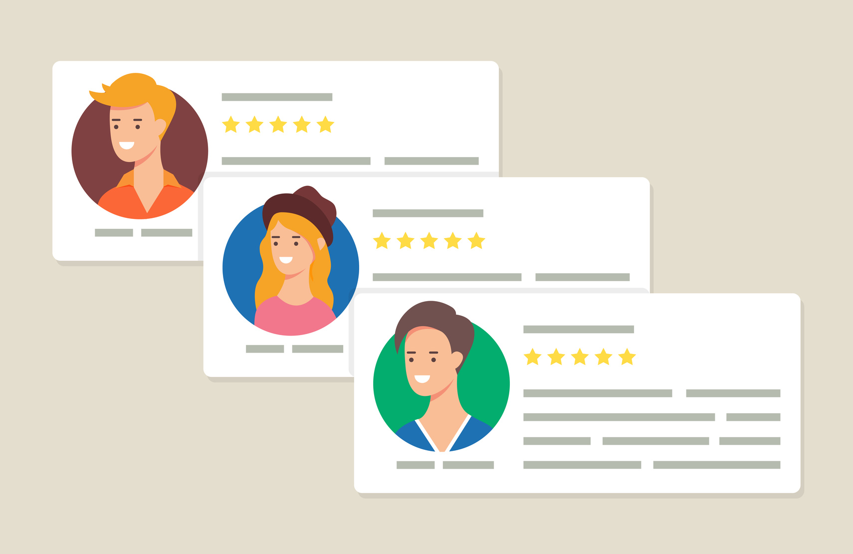 valid user reviews abcd