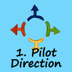 Step 1. Set pilot direction