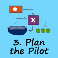 Step 3. Plan the pilot