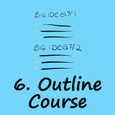 Step 6. Outline the full online course