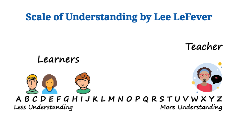 Scale of Understanding by Lee LeFever