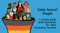 Sales Funnel Stages: A Simple Guide (With Examples) for Total Marketing Newbies